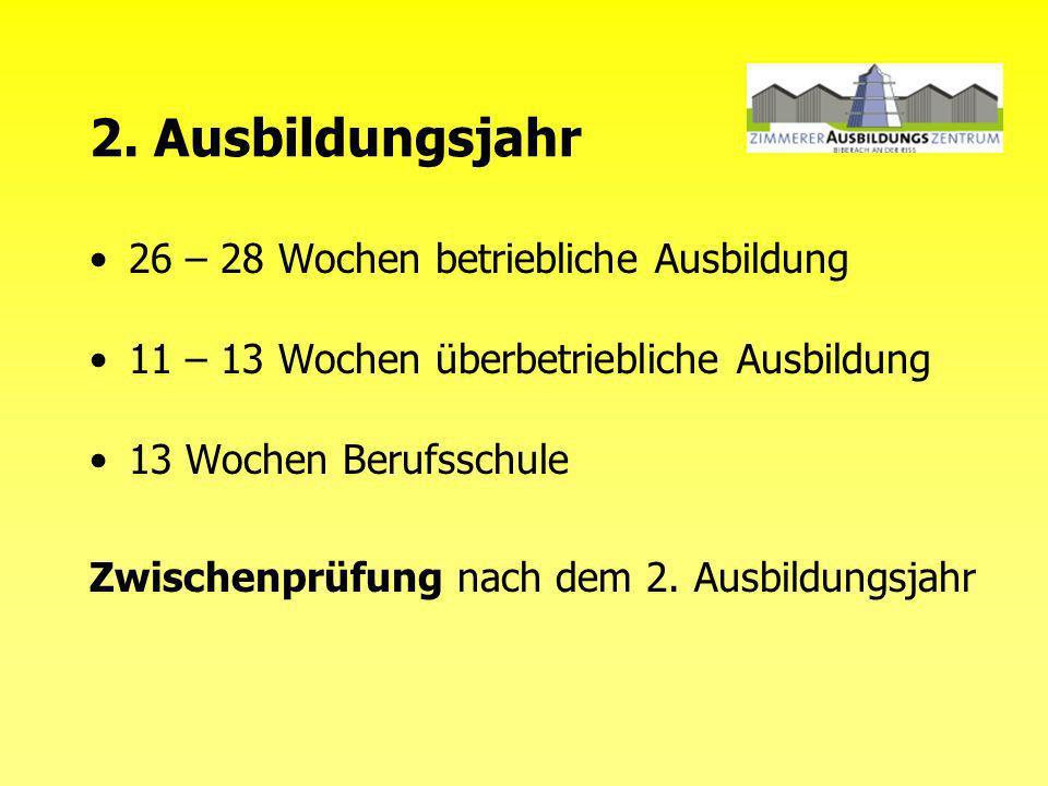 2. Ausbildungsjahr 26 – 28 Wochen betriebliche Ausbildung 11 – 13 Wochen überbetriebliche Ausbildung 13 Wochen Berufsschule Zwischenprüfung nach dem 2