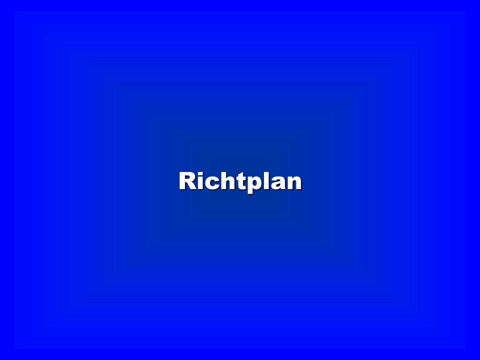 Richtplan