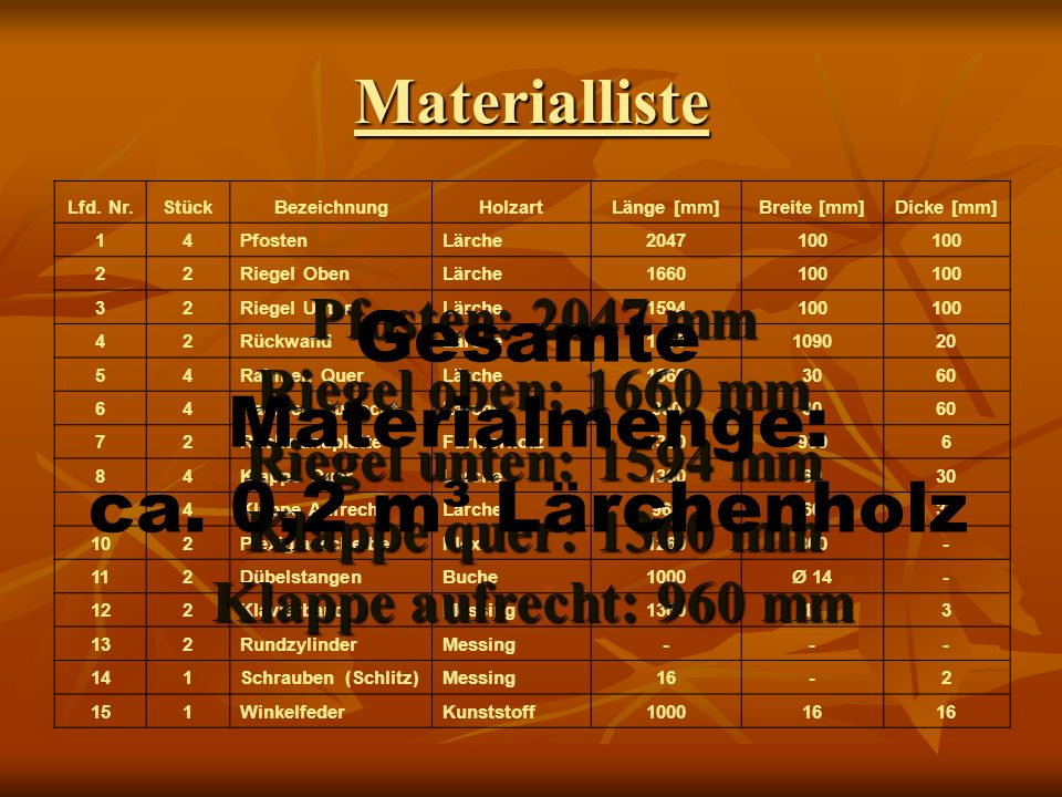 Materialliste Lfd. Nr.StückBezeichnungHolzartLänge [mm]Breite [mm]Dicke [mm] 14PfostenLärche2047100 22Riegel ObenLärche1660100 32Riegel UntenLärche159