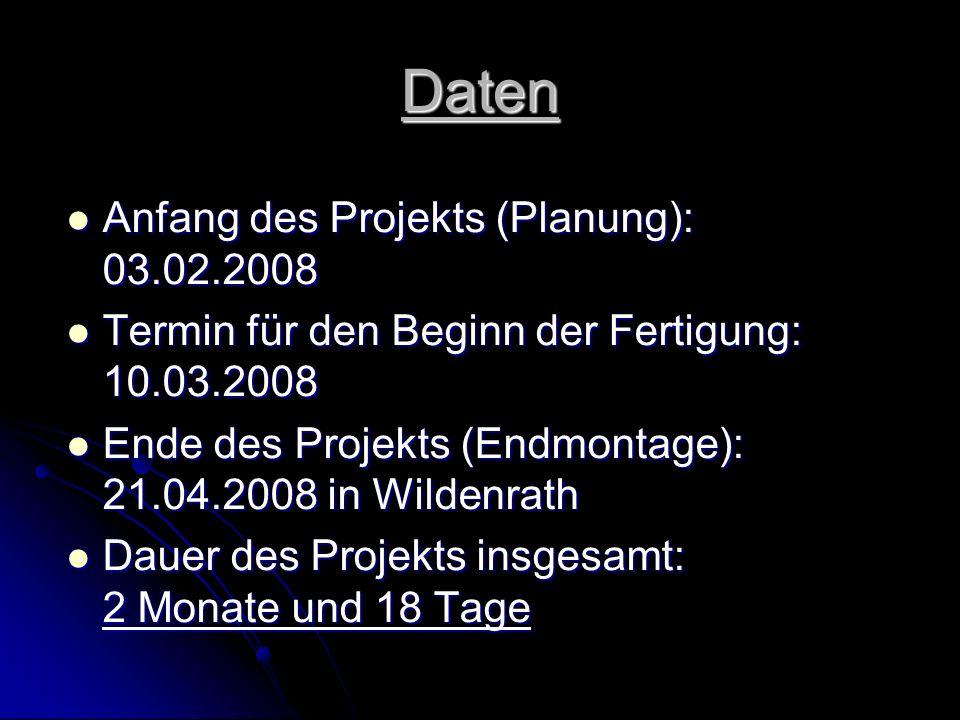 Daten Anfang des Projekts (Planung): 03.02.2008 Anfang des Projekts (Planung): 03.02.2008 Termin für den Beginn der Fertigung: 10.03.2008 Termin für d