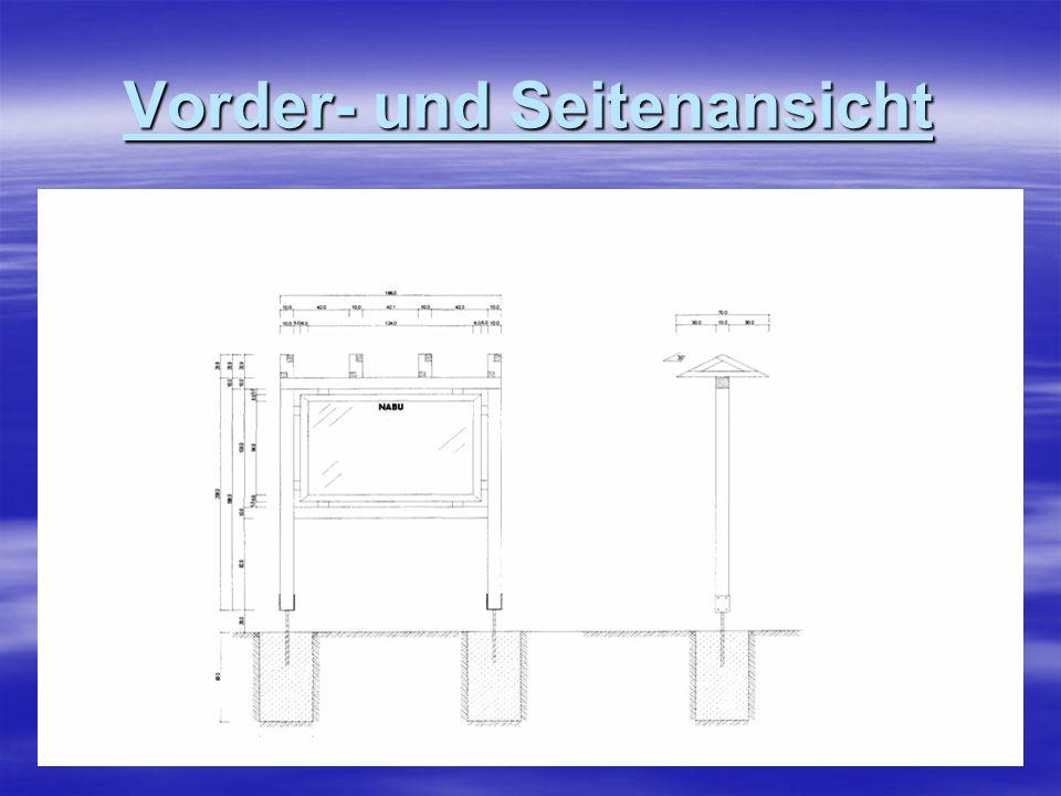 NABU Beschreibung ausgewählter Werkzeuge: Stechbeitel: Damit kann man Holz bearbeiten und Schnitzarbeiten anfertigen .