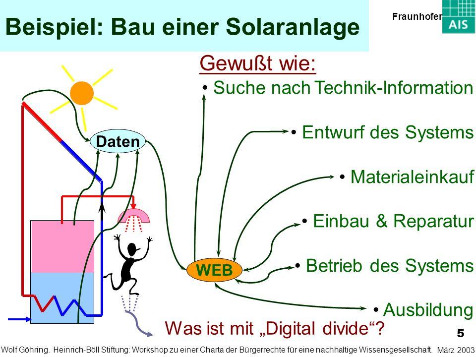 Beispiel: Bau einer Solaranlage Suche nach Technik-Information Entwurf des Systems Materialeinkauf Einbau & Reparatur Betrieb des Systems Ausbildung Daten WEB 5 März 2003Wolf Göhring.