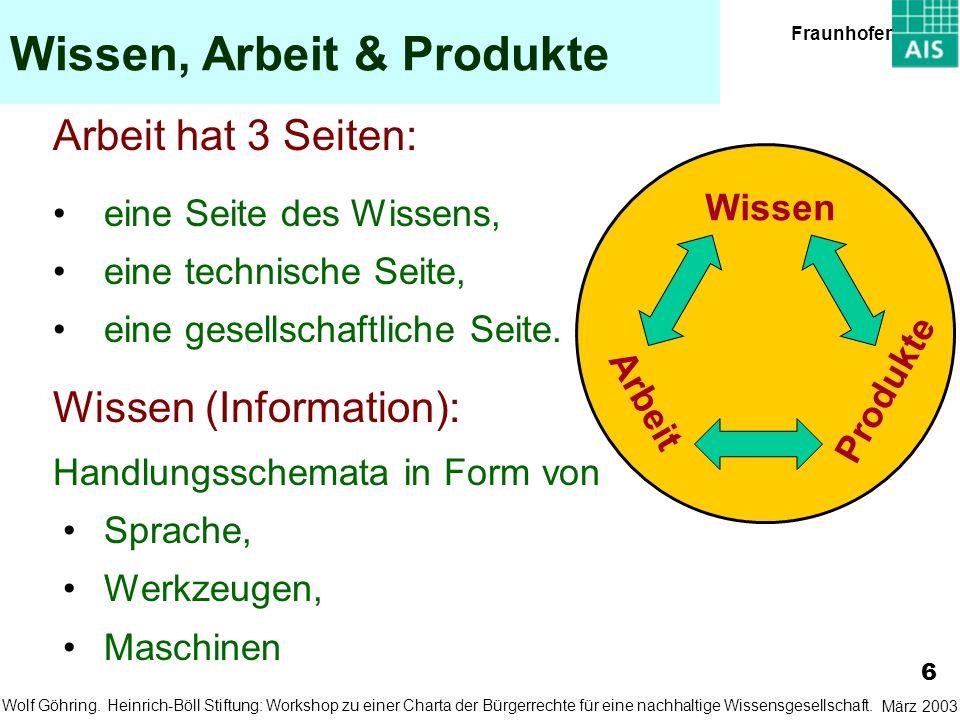 Wissen, Arbeit & Produkte Arbeit hat 3 Seiten: eine Seite des Wissens, eine technische Seite, eine gesellschaftliche Seite. Arbeit Wissen Produkte 6 M