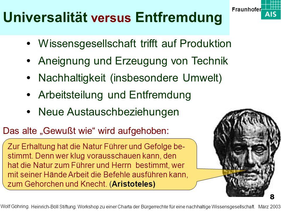 März 2003Wolf Göhring. Fraunhofer Heinrich-Böll Stiftung: Workshop zu einer Charta der Bürgerrechte für eine nachhaltige Wissensgesellschaft. Wissensg