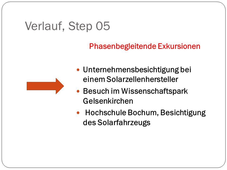 Verlauf, Step 05 Phasenbegleitende Exkursionen Unternehmensbesichtigung bei einem Solarzellenhersteller Besuch im Wissenschaftspark Gelsenkirchen Hoch