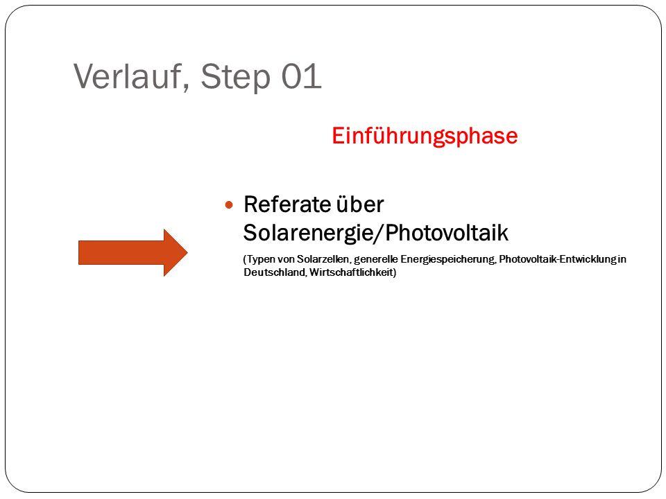 Verlauf, Step 01 Einführungsphase Referate über Solarenergie/Photovoltaik (Typen von Solarzellen, generelle Energiespeicherung, Photovoltaik-Entwicklu