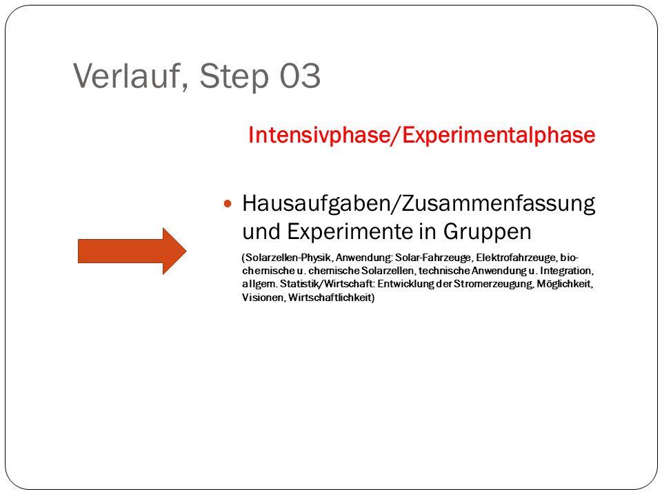 Verlauf, Step 03 Intensivphase/Experimentalphase Hausaufgaben/Zusammenfassung und Experimente in Gruppen (Solarzellen-Physik, Anwendung: Solar-Fahrzeu