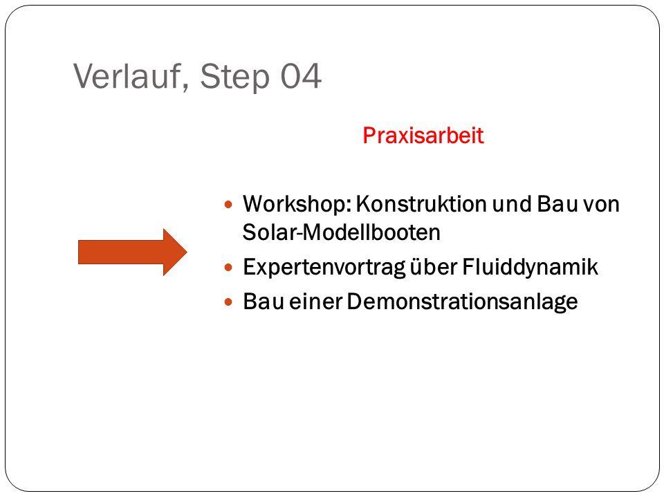 Verlauf, Step 04 Praxisarbeit Workshop: Konstruktion und Bau von Solar-Modellbooten Expertenvortrag über Fluiddynamik Bau einer Demonstrationsanlage