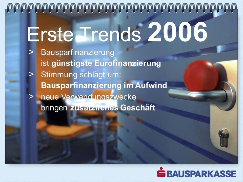 > Bausparfinanzierung ist günstigste Eurofinanzierung > Stimmung schlägt um: Bausparfinanzierung im Aufwind > neue Verwendungszwecke bringen zusätzliches Geschäft