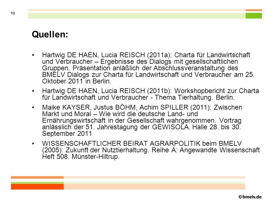 10 Quellen: Hartwig DE HAEN, Lucia REISCH (2011a): Charta für Landwirtschaft und Verbraucher – Ergebnisse des Dialogs mit gesellschaftlichen Gruppen.