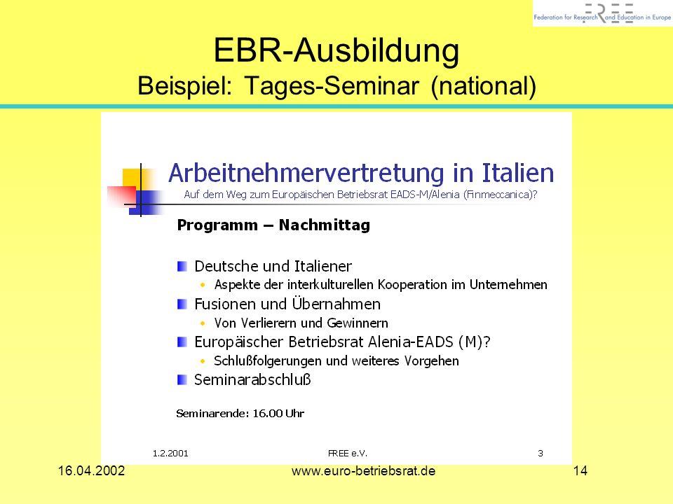 1416.04.2002 www.euro-betriebsrat.de EBR-Ausbildung Beispiel: Tages-Seminar (national)