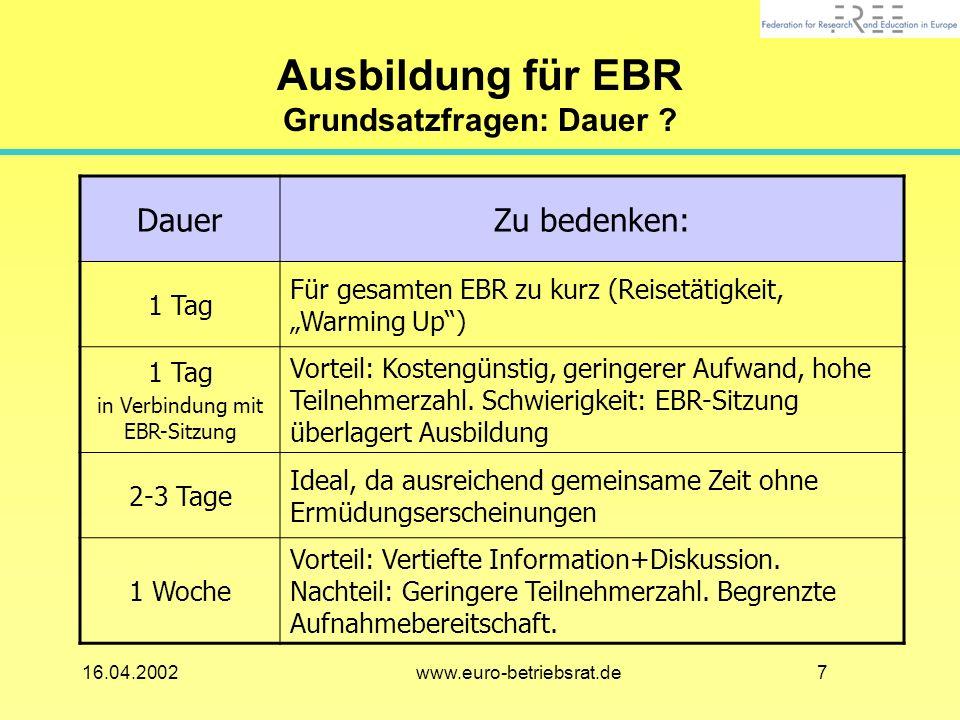 716.04.2002 www.euro-betriebsrat.de Ausbildung für EBR Grundsatzfragen: Dauer .