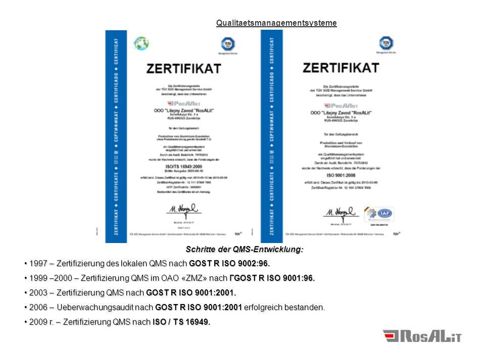 Qualitaetsmanagementsysteme Schritte der QMS-Entwicklung: 1997 – Zertifizierung des lokalen QMS nach GOST R ISO 9002:96.