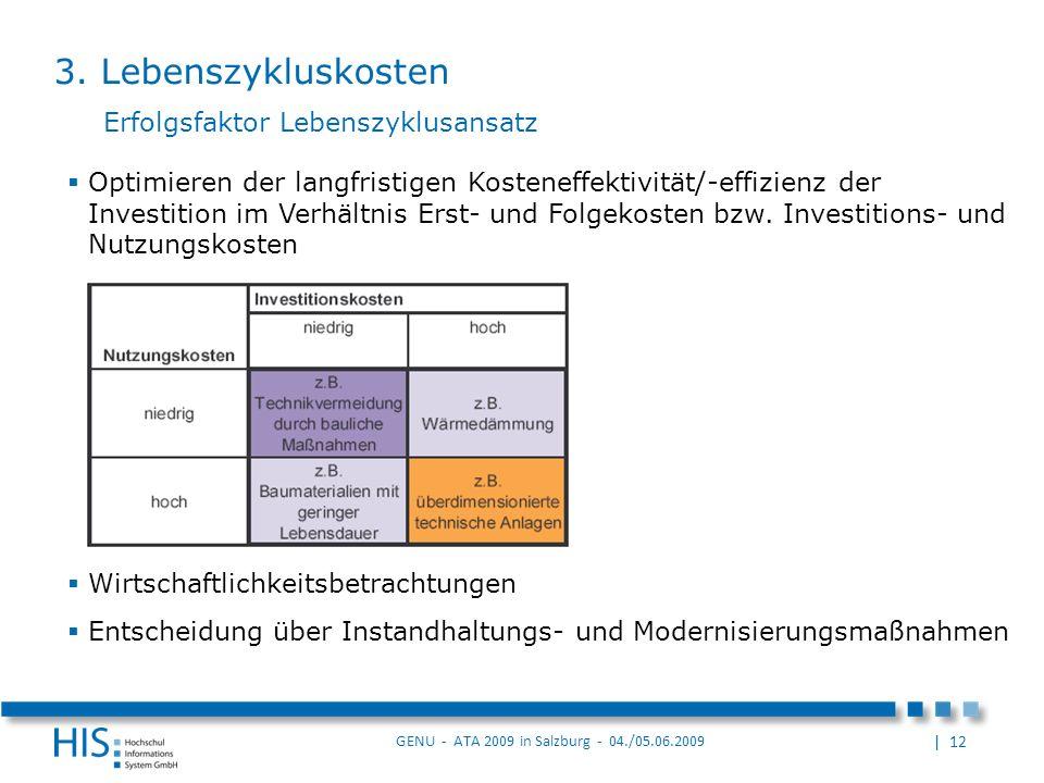 | 12 GENU - ATA 2009 in Salzburg - 04./05.06.2009 Optimieren der langfristigen Kosteneffektivität/-effizienz der Investition im Verhältnis Erst- und Folgekosten bzw.