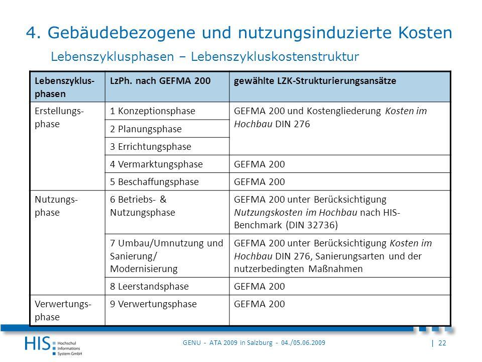 | 22 GENU - ATA 2009 in Salzburg - 04./05.06.2009 Lebenszyklus- phasen LzPh.