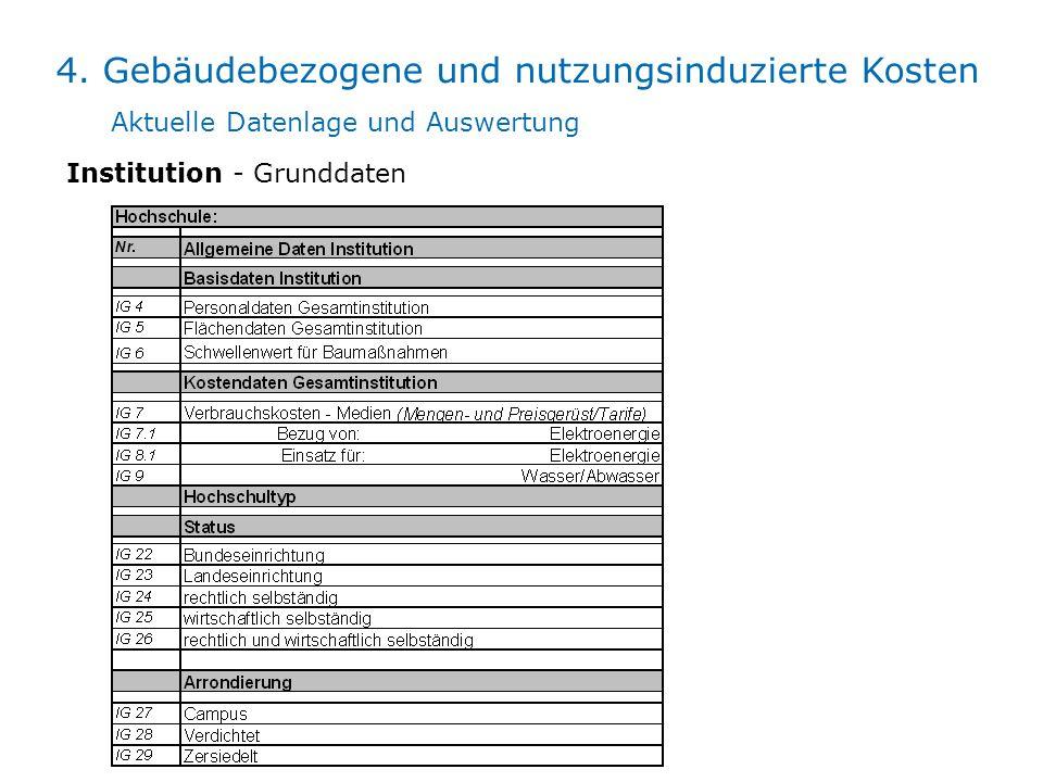 | 25 GENU - ATA 2009 in Salzburg - 04./05.06.2009 Institution - Grunddaten Aktuelle Datenlage und Auswertung 4.