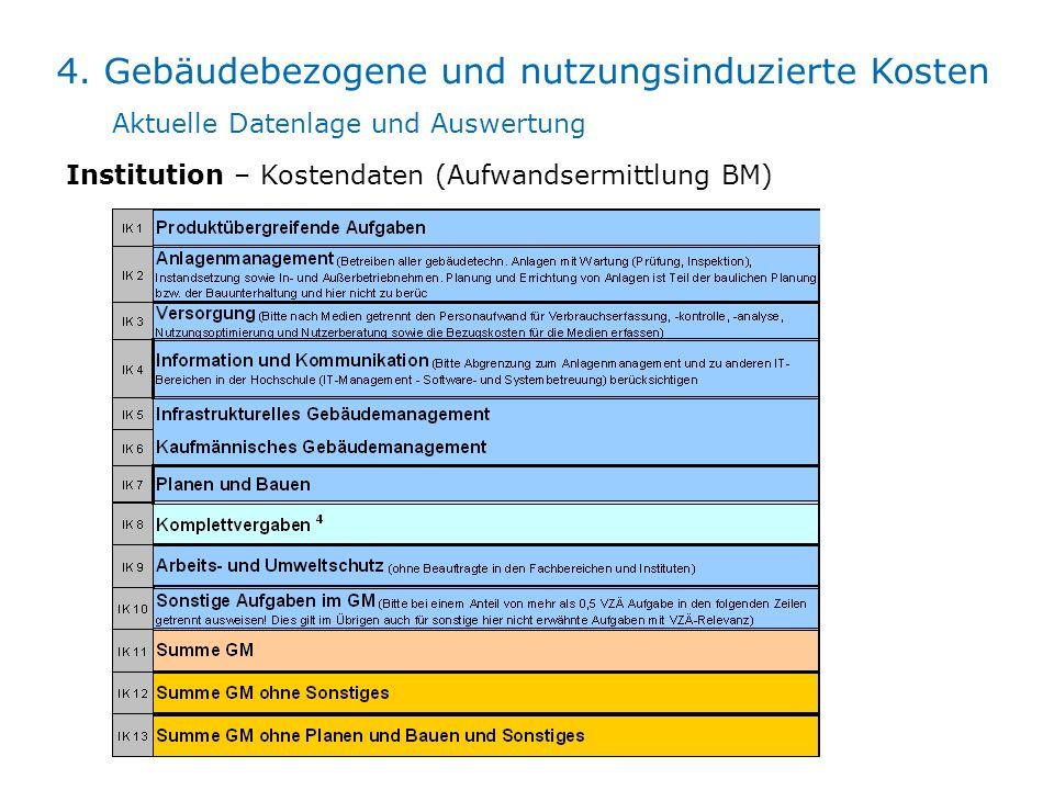 | 26 GENU - ATA 2009 in Salzburg - 04./05.06.2009 Institution – Kostendaten (Aufwandsermittlung BM) Aktuelle Datenlage und Auswertung 4.