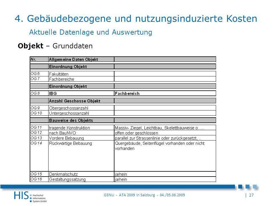 | 27 GENU - ATA 2009 in Salzburg - 04./05.06.2009 Objekt – Grunddaten Aktuelle Datenlage und Auswertung 4.