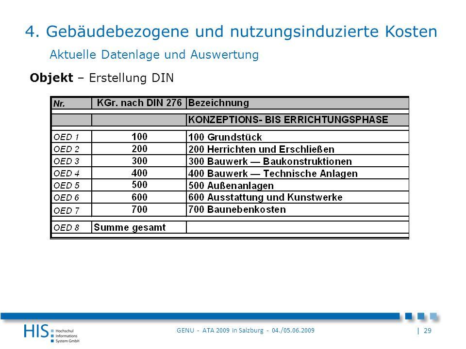 | 29 GENU - ATA 2009 in Salzburg - 04./05.06.2009 Objekt – Erstellung DIN Aktuelle Datenlage und Auswertung 4.