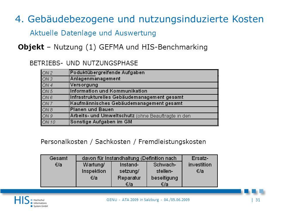 | 31 GENU - ATA 2009 in Salzburg - 04./05.06.2009 Objekt – Nutzung (1) GEFMA und HIS-Benchmarking Aktuelle Datenlage und Auswertung 4.