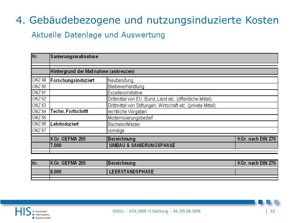 | 33 GENU - ATA 2009 in Salzburg - 04./05.06.2009 Aktuelle Datenlage und Auswertung 4.