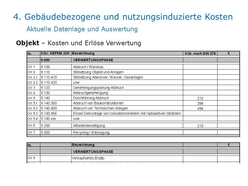 | 34 GENU - ATA 2009 in Salzburg - 04./05.06.2009 Aktuelle Datenlage und Auswertung 4.