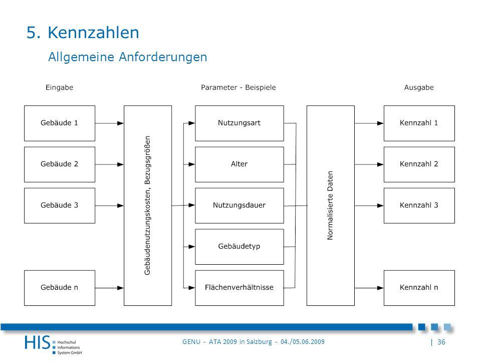 | 36 GENU - ATA 2009 in Salzburg - 04./05.06.2009 Allgemeine Anforderungen 5. Kennzahlen