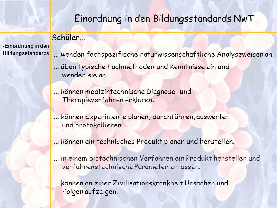 Einordnung in den Bildungsstandards NwT... wenden fachspezifische naturwissenschaftliche Analyseweisen an.... üben typische Fachmethoden und Kenntniss