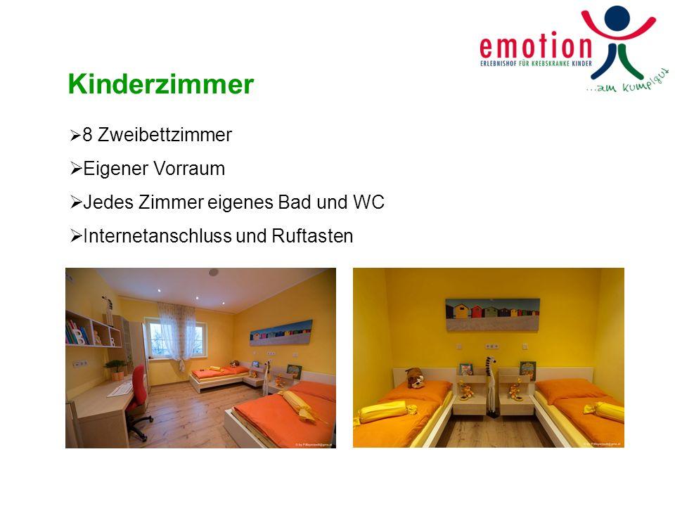 Kinderzimmer 8 Zweibettzimmer Eigener Vorraum Jedes Zimmer eigenes Bad und WC Internetanschluss und Ruftasten