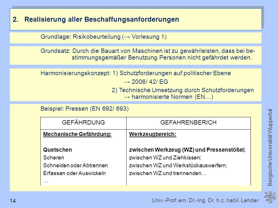 Univ.-Prof. em. Dr.-Ing. Dr. h.c. habil. Lehder Bergische Universität Wuppertal 14 Grundlage: Risikobeurteilung ( Vorlesung 1) Harmonisierungskonzept: