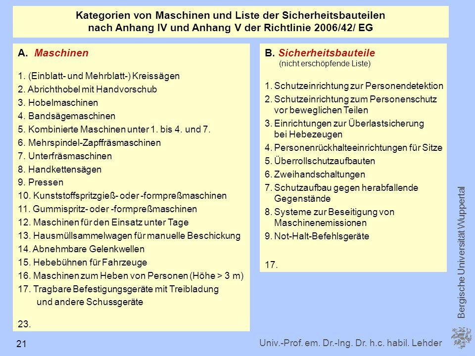 Univ.-Prof. em. Dr.-Ing. Dr. h.c. habil. Lehder Bergische Universität Wuppertal 21 A. Maschinen 1. (Einblatt- und Mehrblatt-) Kreissägen 2. Abrichthob