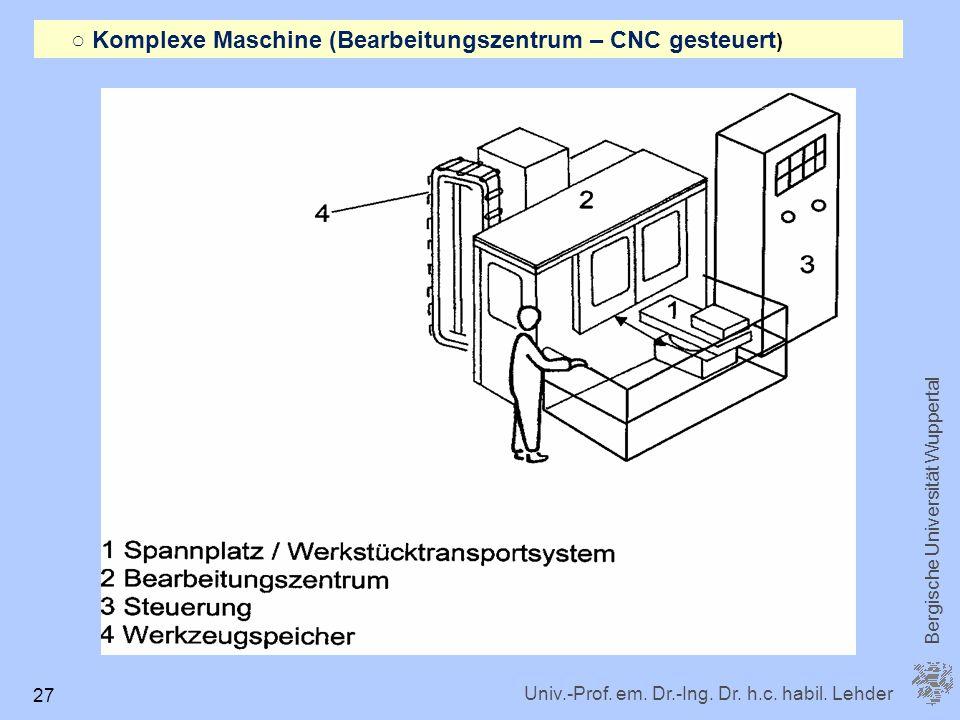 Univ.-Prof. em. Dr.-Ing. Dr. h.c. habil. Lehder Bergische Universität Wuppertal 27 Komplexe Maschine (Bearbeitungszentrum – CNC gesteuert )
