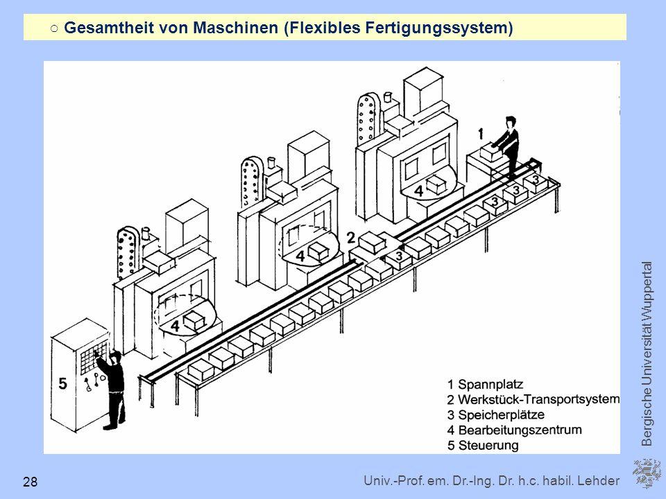 Univ.-Prof. em. Dr.-Ing. Dr. h.c. habil. Lehder Bergische Universität Wuppertal 28 Gesamtheit von Maschinen (Flexibles Fertigungssystem)