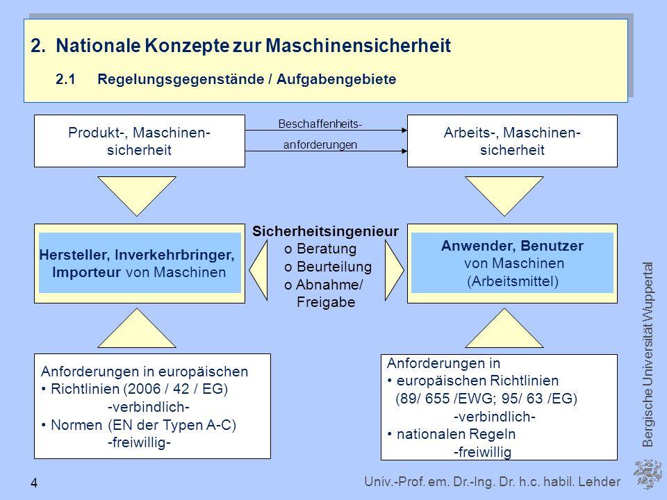 Univ.-Prof. em. Dr.-Ing. Dr. h.c. habil. Lehder Bergische Universität Wuppertal 4 2.Nationale Konzepte zur Maschinensicherheit 2.1 Regelungsgegenständ
