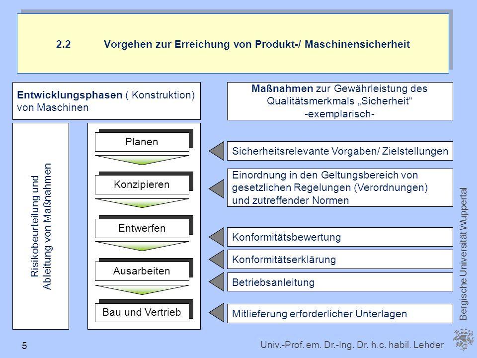 Univ.-Prof. em. Dr.-Ing. Dr. h.c. habil. Lehder Bergische Universität Wuppertal 5 2.2 Vorgehen zur Erreichung von Produkt-/ Maschinensicherheit Entwic