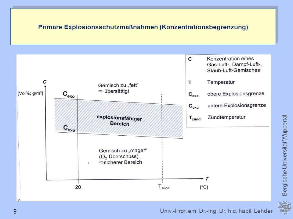 Univ.-Prof. em. Dr.-Ing. Dr. h.c. habil. Lehder Bergische Universität Wuppertal 9 Primäre Explosionsschutzmaßnahmen (Konzentrationsbegrenzung)