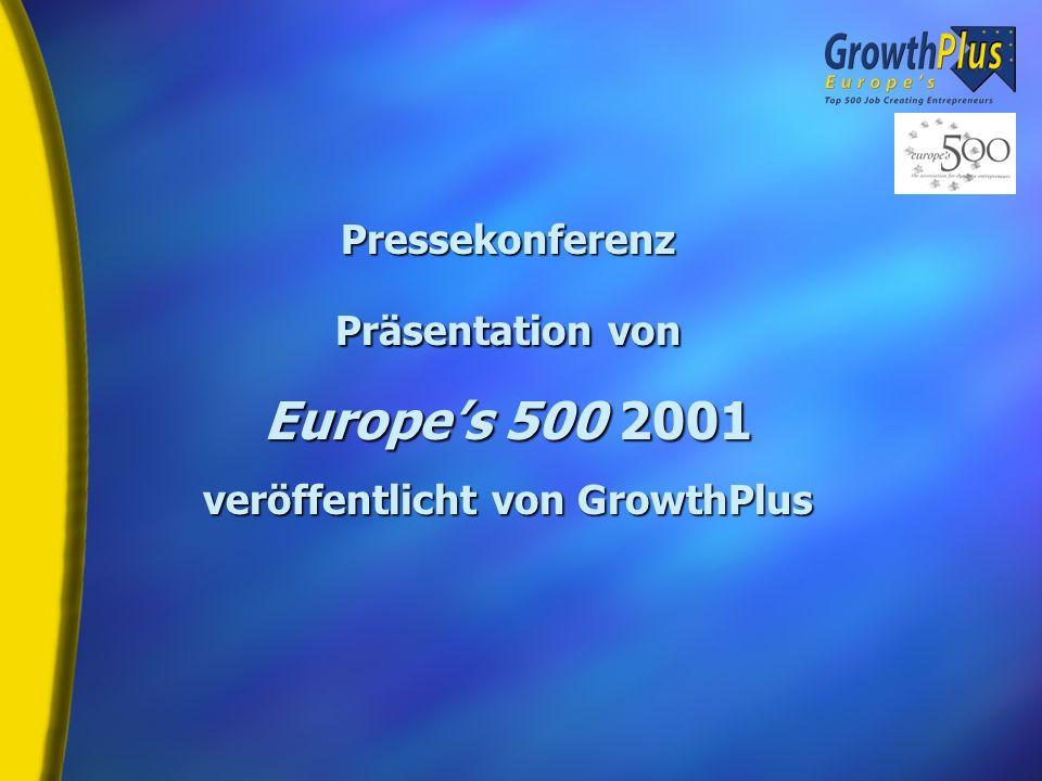 Ziele von Europes 500 H Identifikation der am schnellsten wachsenden Kleinunternehmen H Nachweis der positiven Auswirkungen wachstumsstarker Unternehmen auf die Beschäftigungslage und auf die Schaffung von Wohlstand H Identifikation von Rollenmodellen H Hervorhebung unternehmerischer Erfolge in Europa