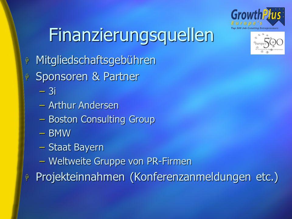 Aktivitäten von Growth Plus H Networking –Europaweit n Interaktion zwischen erfolgreichen Unternehmern –National n Vertreten in: Österreich, Deutschla