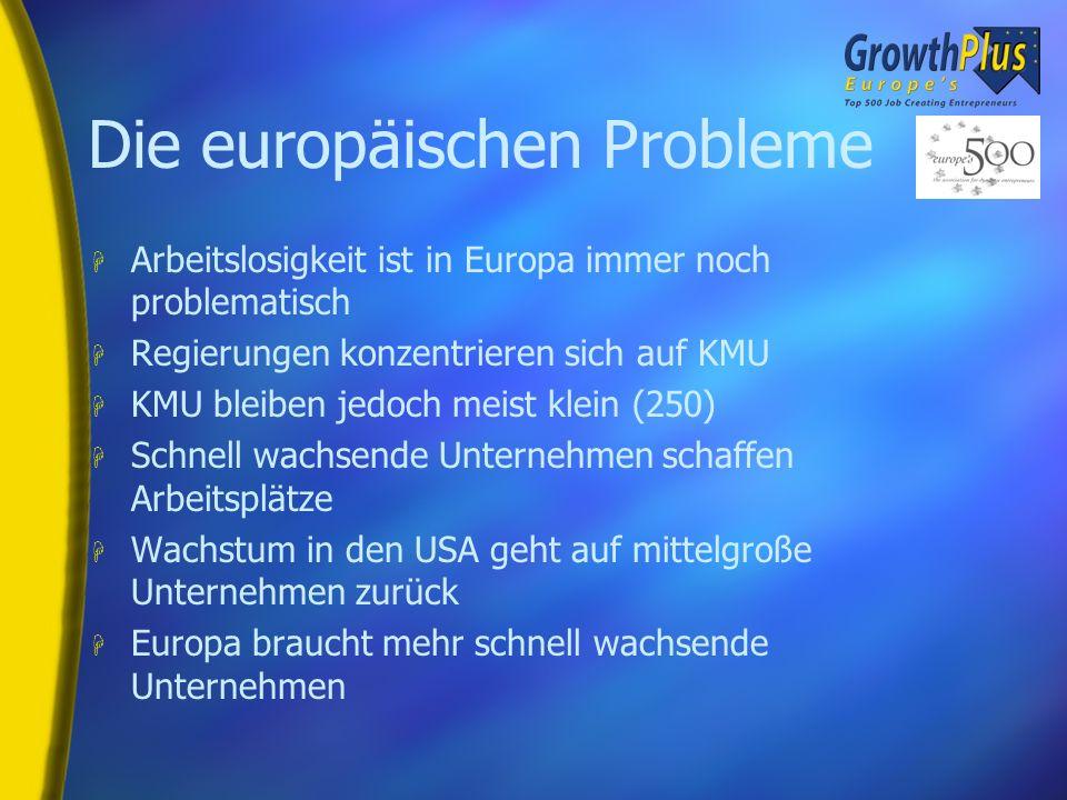 Die europäischen Probleme H H Arbeitslosigkeit ist in Europa immer noch problematisch H H Regierungen konzentrieren sich auf KMU H H KMU bleiben jedoch meist klein (250) H H Schnell wachsende Unternehmen schaffen Arbeitsplätze H H Wachstum in den USA geht auf mittelgroße Unternehmen zurück H H Europa braucht mehr schnell wachsende Unternehmen