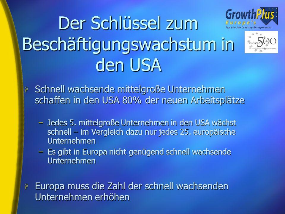 Die europäischen Probleme H H Arbeitslosigkeit ist in Europa immer noch problematisch H H Regierungen konzentrieren sich auf KMU H H KMU bleiben jedoc