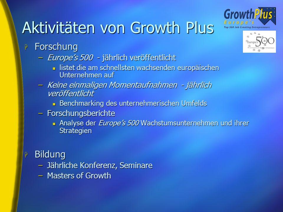 Österreichische Unternehmen H Bestbewertetes österreichisches Unternehmen laut Birch –Trenkwalder A.E.