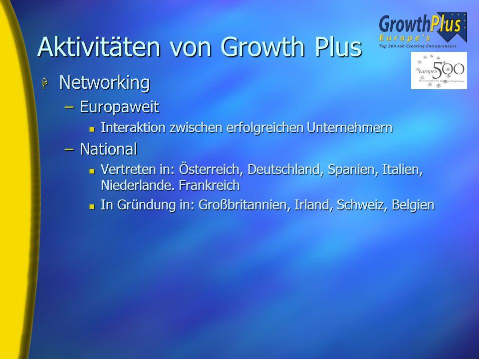 Aktivitäten von Growth Plus H Forschung –Europes 500 - jährlich veröffentlicht n listet die am schnellsten wachsenden europäischen Unternehmen auf –Ke