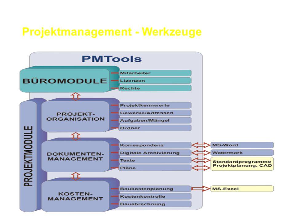 Projektmanagement - Werkzeuge
