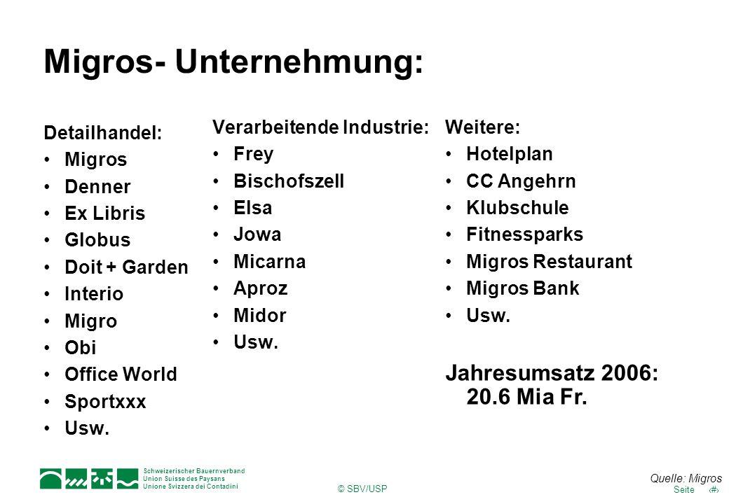 Schweizerischer Bauernverband Union Suisse des Paysans Unione Svizzera dei Contadini © SBV/USP 10Seite Migros- Unternehmung: Detailhandel: Migros Denn