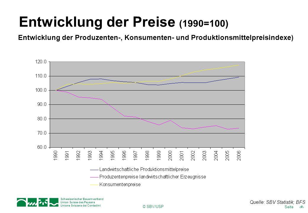 Schweizerischer Bauernverband Union Suisse des Paysans Unione Svizzera dei Contadini © SBV/USP 14Seite Entwicklung der Preise (1990=100) Entwicklung d