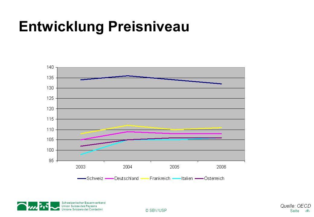 Schweizerischer Bauernverband Union Suisse des Paysans Unione Svizzera dei Contadini © SBV/USP 24Seite Entwicklung Preisniveau Quelle: OECD