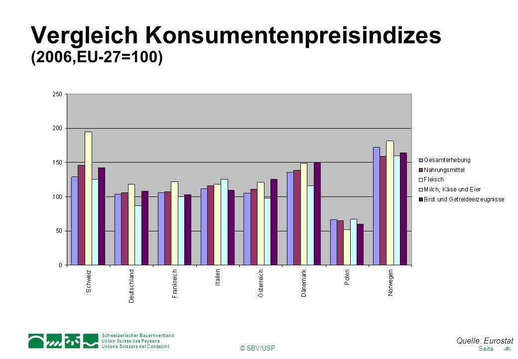 Schweizerischer Bauernverband Union Suisse des Paysans Unione Svizzera dei Contadini © SBV/USP 25Seite Vergleich Konsumentenpreisindizes (2006,EU-27=1