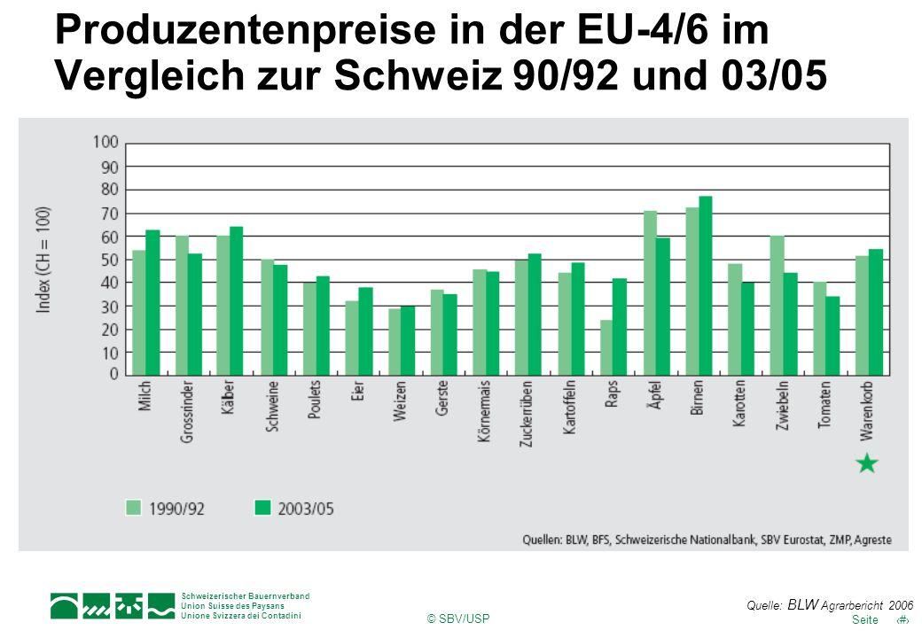 Schweizerischer Bauernverband Union Suisse des Paysans Unione Svizzera dei Contadini © SBV/USP 26Seite Produzentenpreise in der EU-4/6 im Vergleich zu