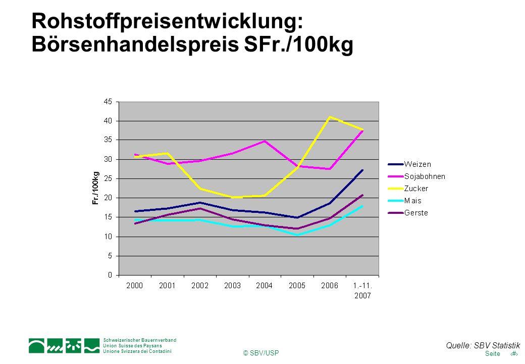 Schweizerischer Bauernverband Union Suisse des Paysans Unione Svizzera dei Contadini © SBV/USP 28Seite Rohstoffpreisentwicklung: Börsenhandelspreis SF