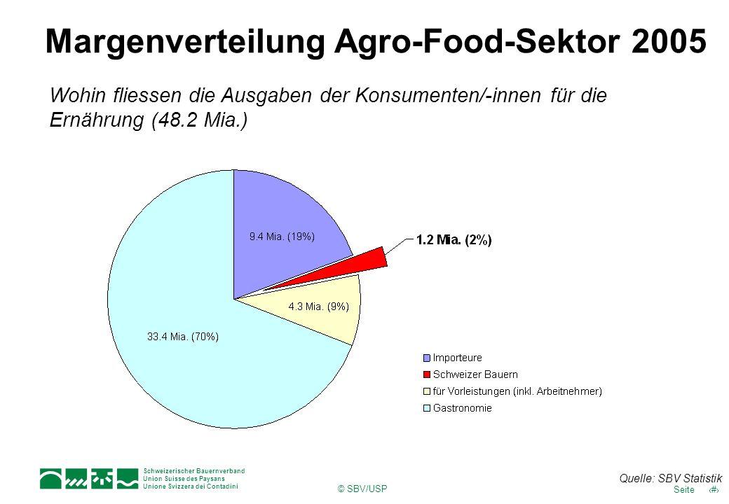 Schweizerischer Bauernverband Union Suisse des Paysans Unione Svizzera dei Contadini © SBV/USP 7Seite Marktstrukturen In der Schweiz gibt es im Agro-Food Sektor eine typische X-Struktur: es gibt viele Produzenten und viele Konsumenten, bei der Verarbeitung und beim Handel gibt es jedoch nur wenige und eine Konzentrierung findet immer noch statt.
